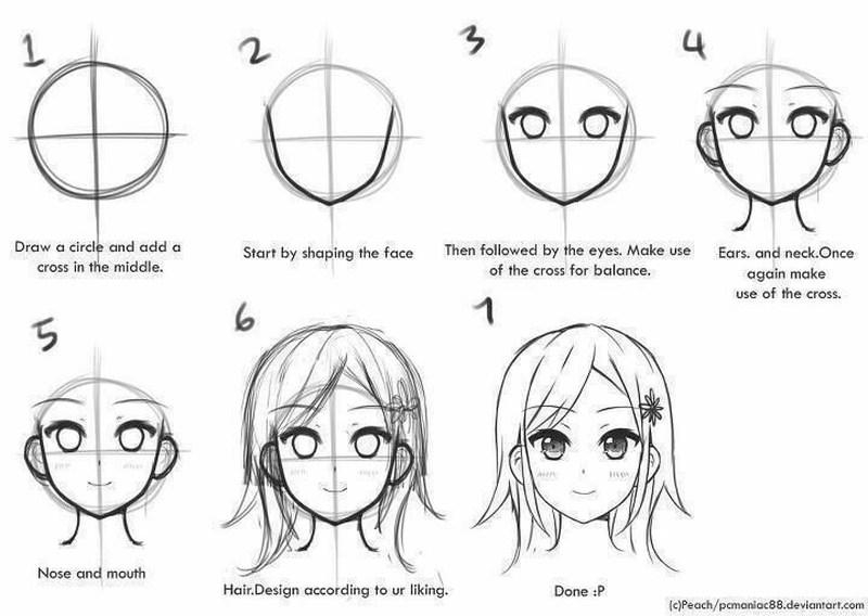 anime dibujar caras rostros de mujer chica femenina dibujos fáciles paso a paso a lápiz