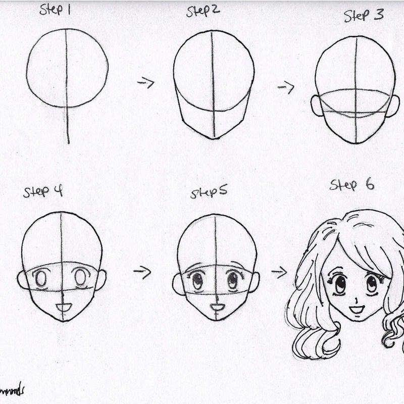 anime dibujar caras rostros lindos  dibujos fáciles paso a paso a lápiz