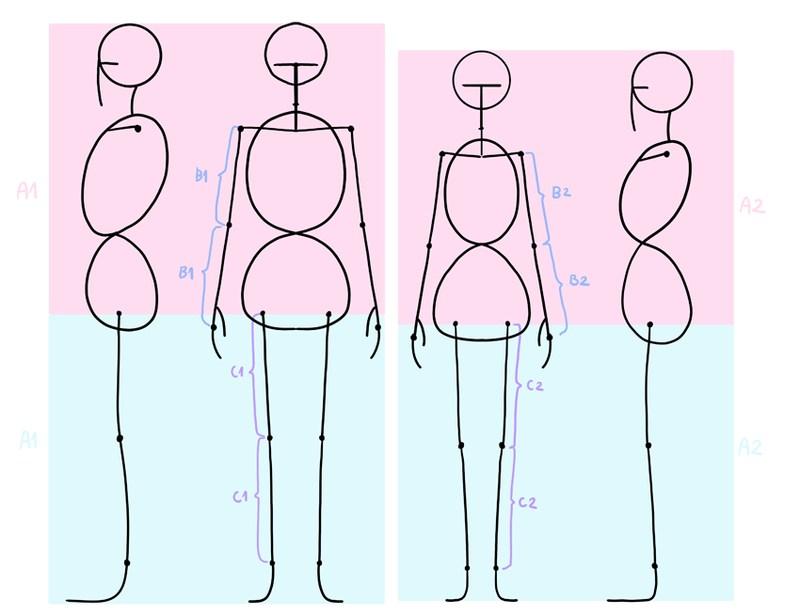 dibujar cuerpos enteros personaje dibujos fáciles paso a paso a lápiz