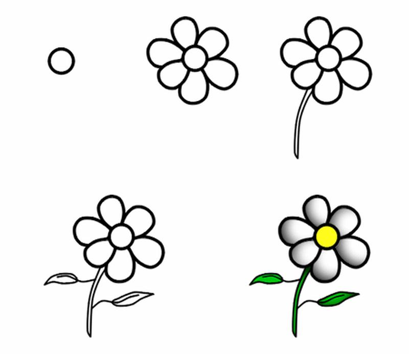 dibujos fáciles de flores para hacer con niños pequeños paso a paso